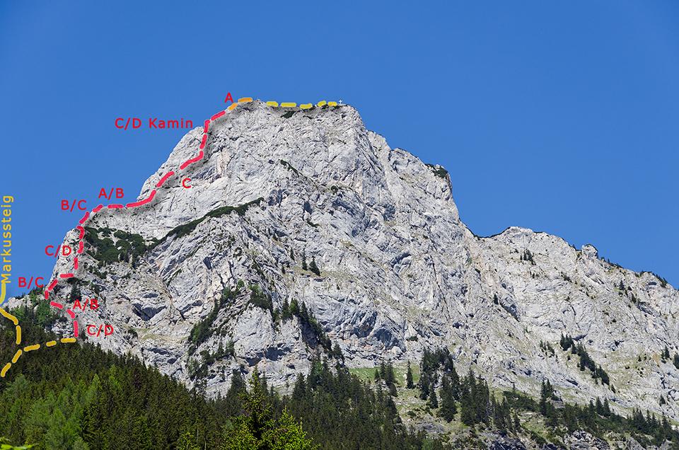 Eisenerzer Klettersteig : Topo eisenerzer steig