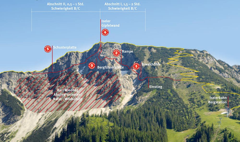 Klettersteig Salewa : Salewa klettersteig u vorzeitig gesperrt hans beggel